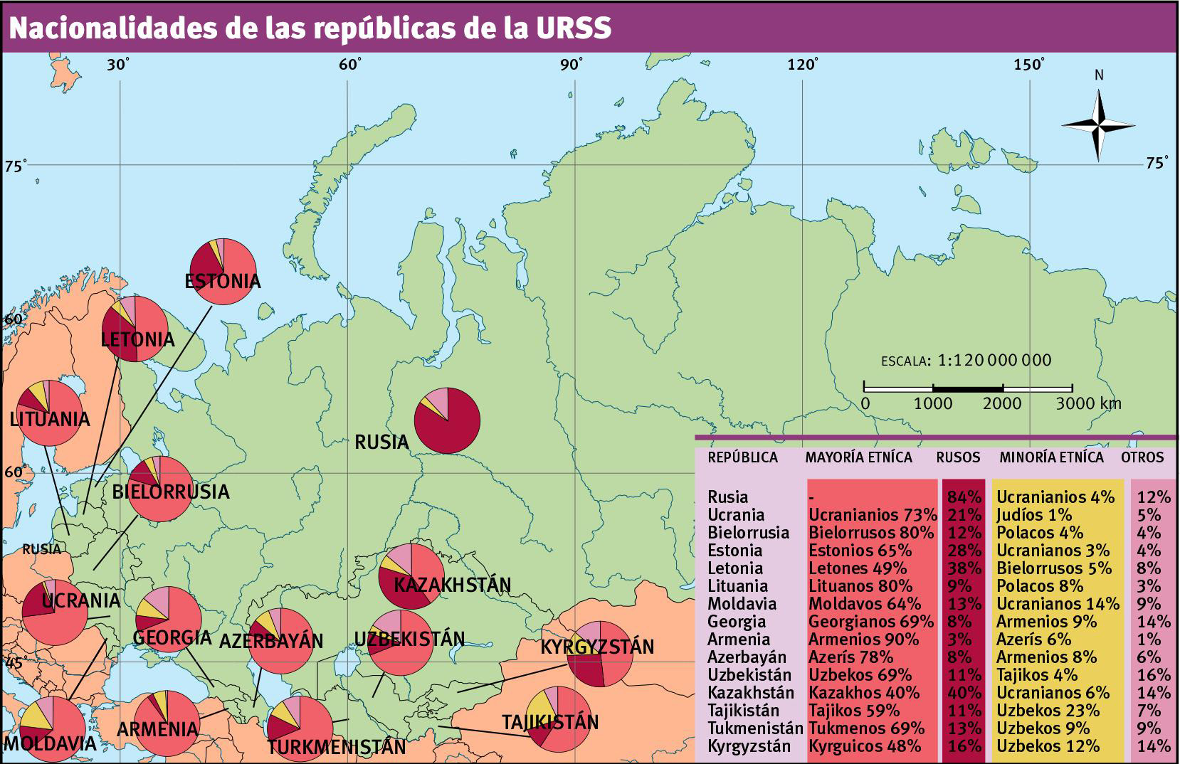Carte Urss.Urss Carte Vectorielle Plan De Ville Fonds De Cartes Cartographie